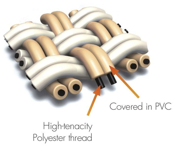 polyscreen traslucidos